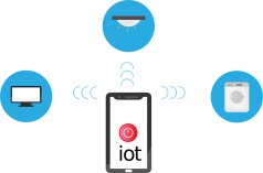 LoRaWAN für IoT Produkte